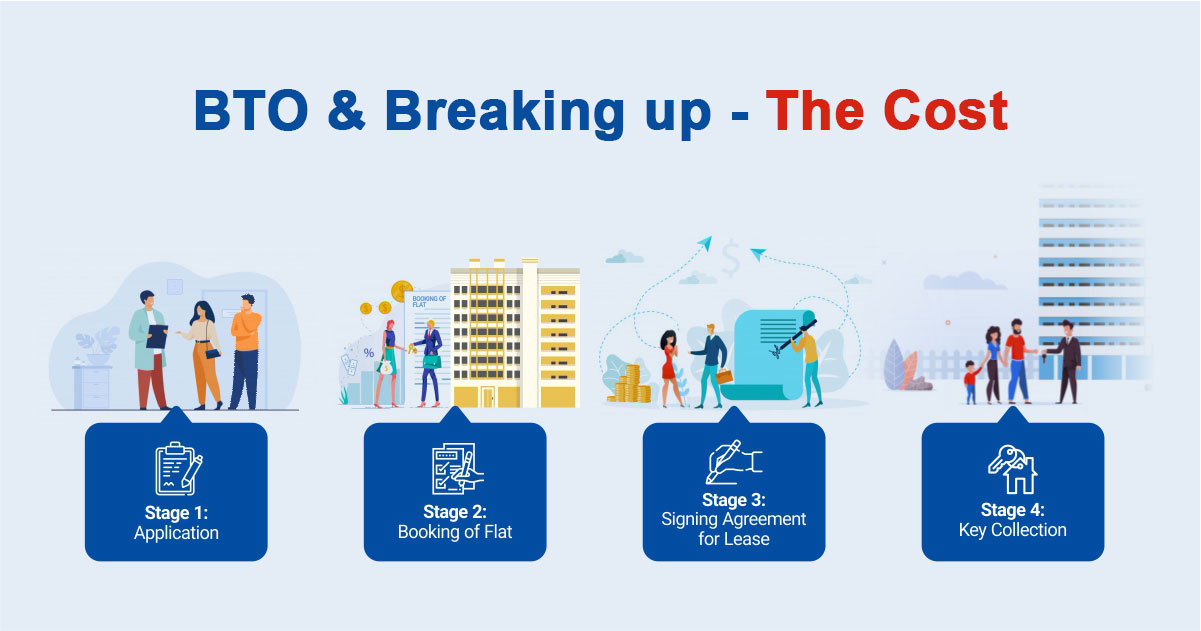 bto application in singapore
