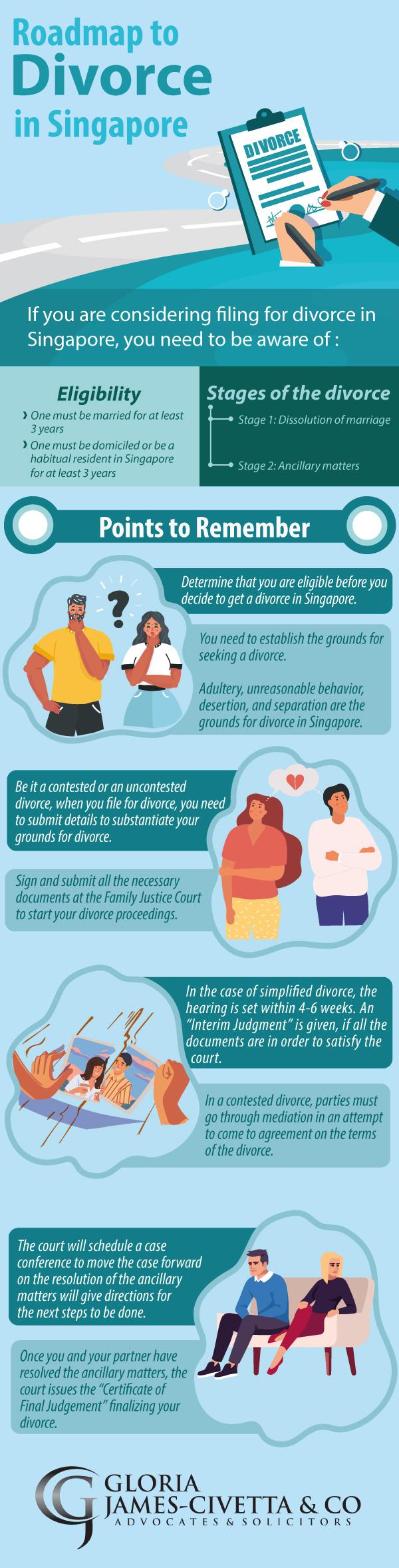 divorce in singapore guide